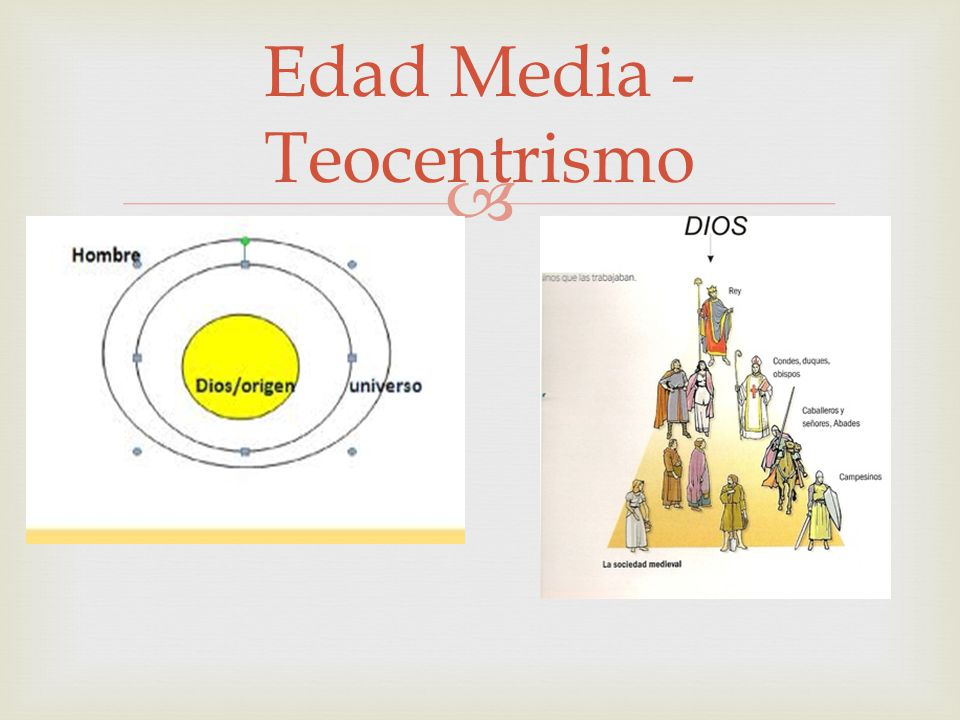 Edad Media - Teocentrismo