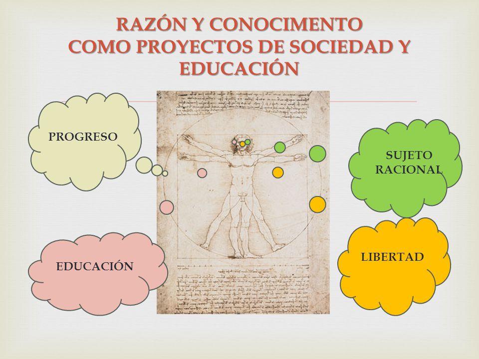RAZÓN Y CONOCIMENTO COMO PROYECTOS DE SOCIEDAD Y EDUCACIÓN SUJETO RACIONAL PROGRESO LIBERTAD EDUCACIÓN