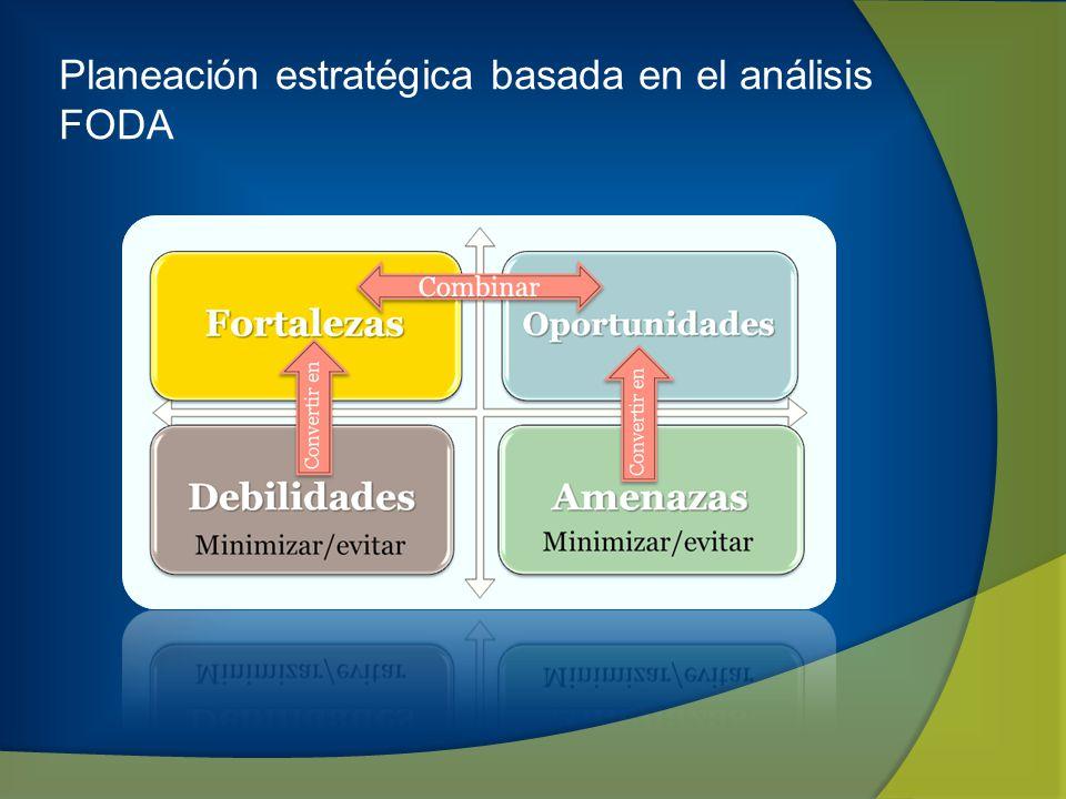 Planeación estratégica basada en el análisis FODA