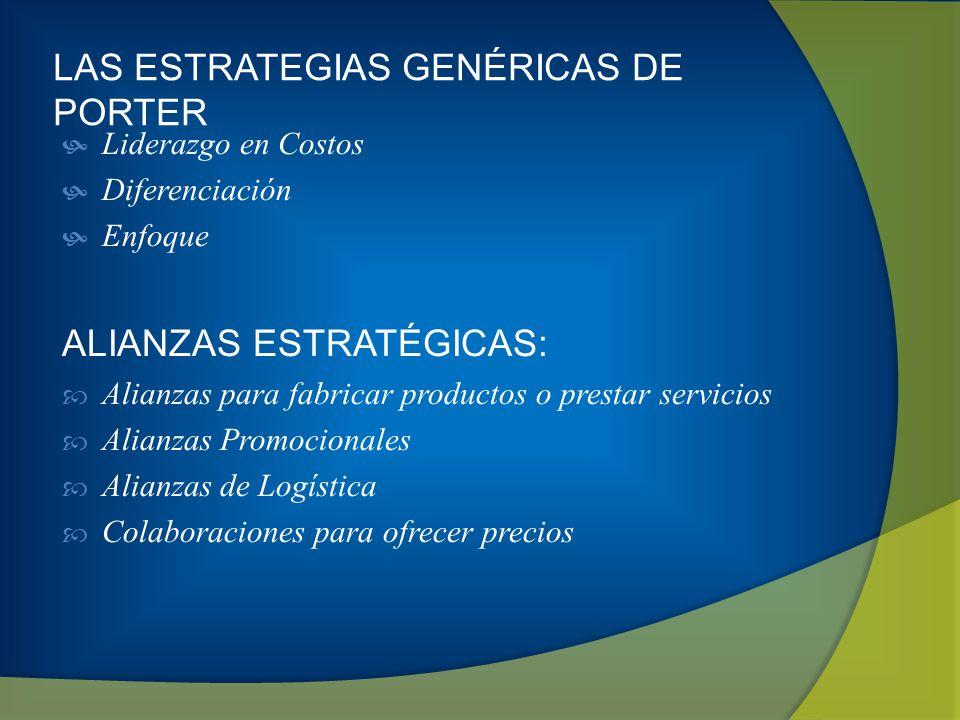 LAS ESTRATEGIAS GENÉRICAS DE PORTER Liderazgo en Costos Diferenciación Enfoque ALIANZAS ESTRATÉGICAS: Alianzas para fabricar productos o prestar servi