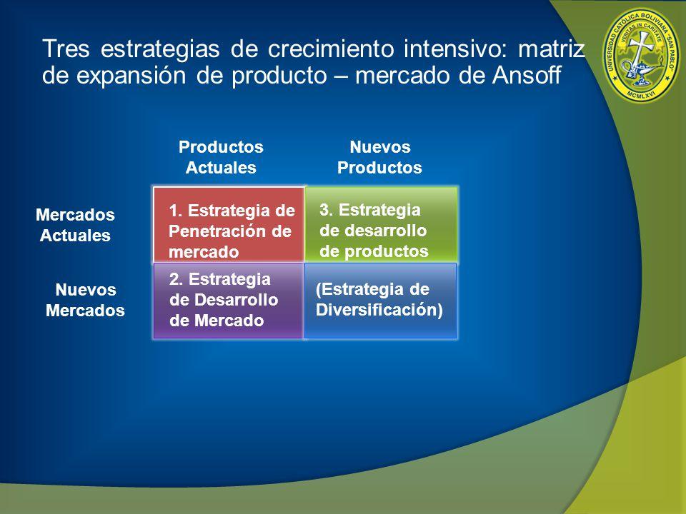 Tres estrategias de crecimiento intensivo: matriz de expansión de producto – mercado de Ansoff Productos Actuales Nuevos Productos Mercados Actuales N