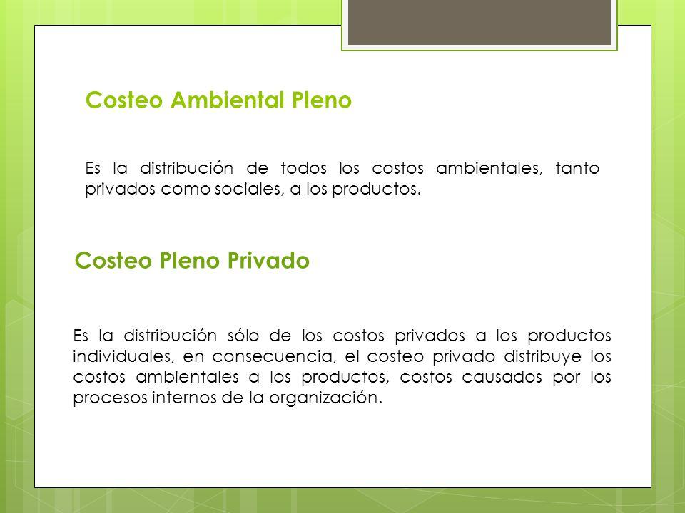 Costeo Ambiental Pleno Es la distribución de todos los costos ambientales, tanto privados como sociales, a los productos. Costeo Pleno Privado Es la d