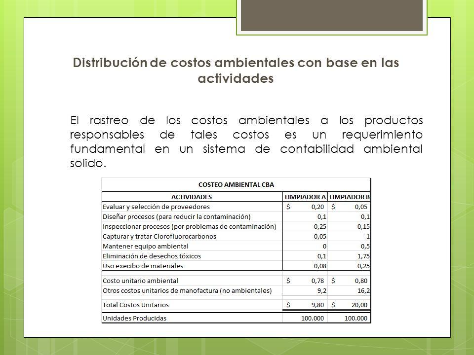 Distribución de costos ambientales con base en las actividades El rastreo de los costos ambientales a los productos responsables de tales costos es un