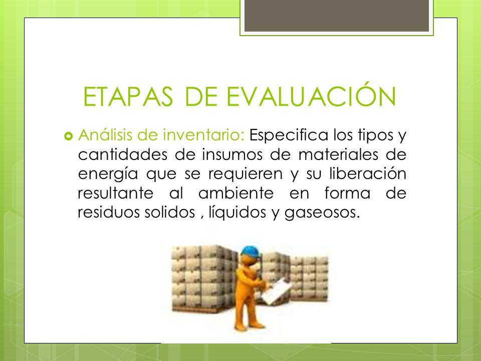 ETAPAS DE EVALUACIÓN Análisis de inventario: Especifica los tipos y cantidades de insumos de materiales de energía que se requieren y su liberación resultante al ambiente en forma de residuos solidos, líquidos y gaseosos.