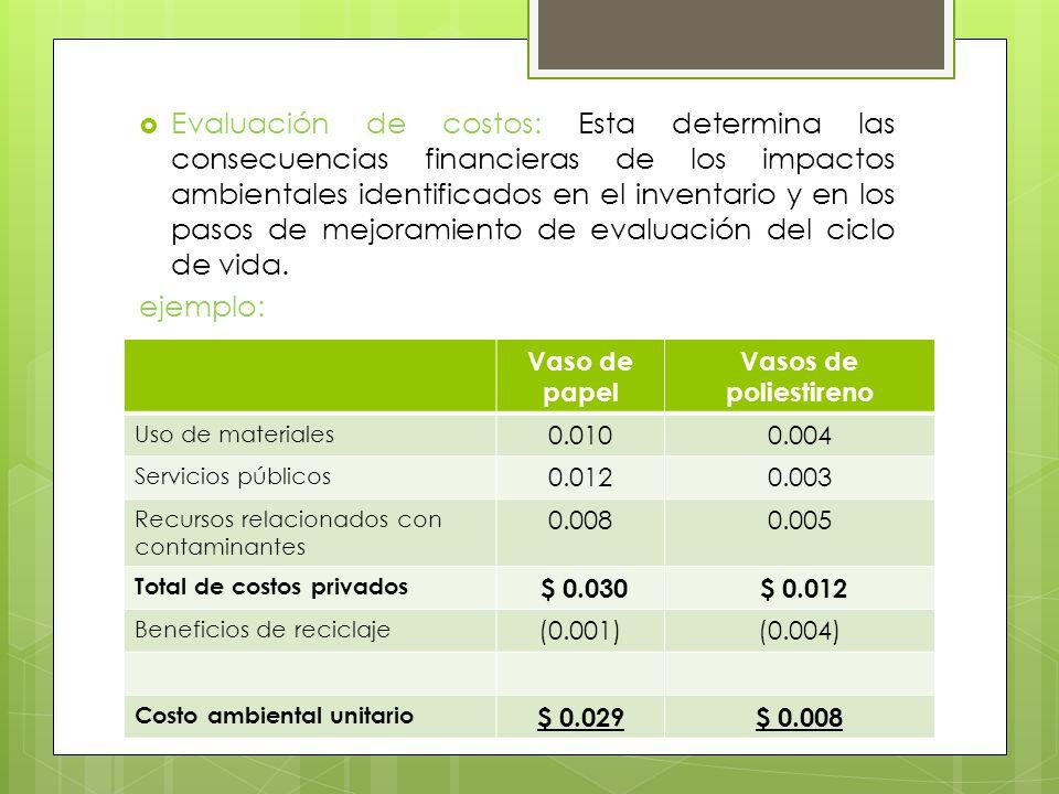 Evaluación de costos: Esta determina las consecuencias financieras de los impactos ambientales identificados en el inventario y en los pasos de mejora