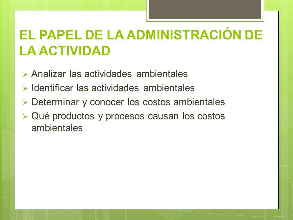 EL PAPEL DE LA ADMINISTRACIÓN DE LA ACTIVIDAD Analizar las actividades ambientales Identificar las actividades ambientales Determinar y conocer los co