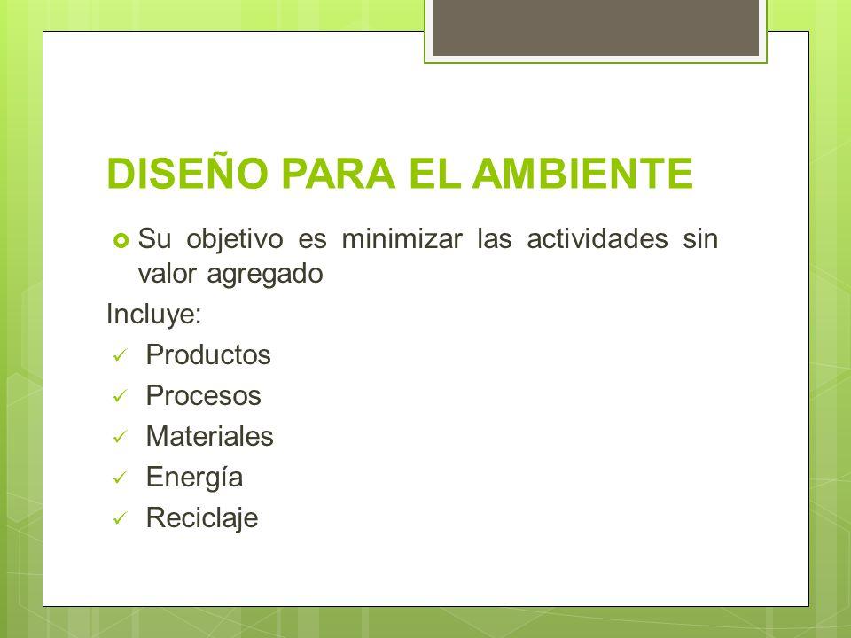 DISEÑO PARA EL AMBIENTE Su objetivo es minimizar las actividades sin valor agregado Incluye: Productos Procesos Materiales Energía Reciclaje