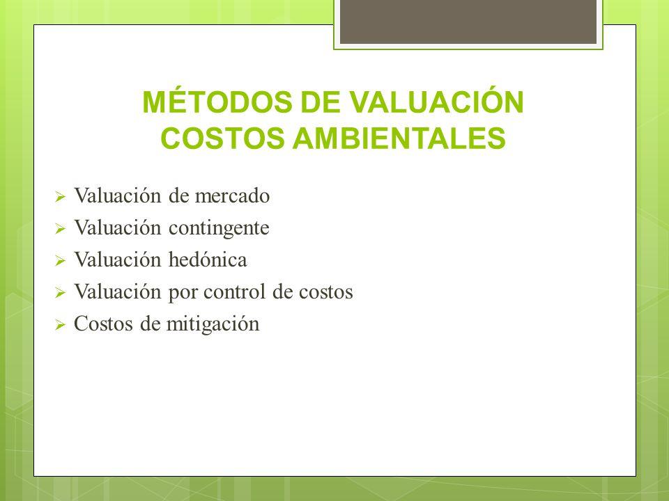 MÉTODOS DE VALUACIÓN COSTOS AMBIENTALES Valuación de mercado Valuación contingente Valuación hedónica Valuación por control de costos Costos de mitiga
