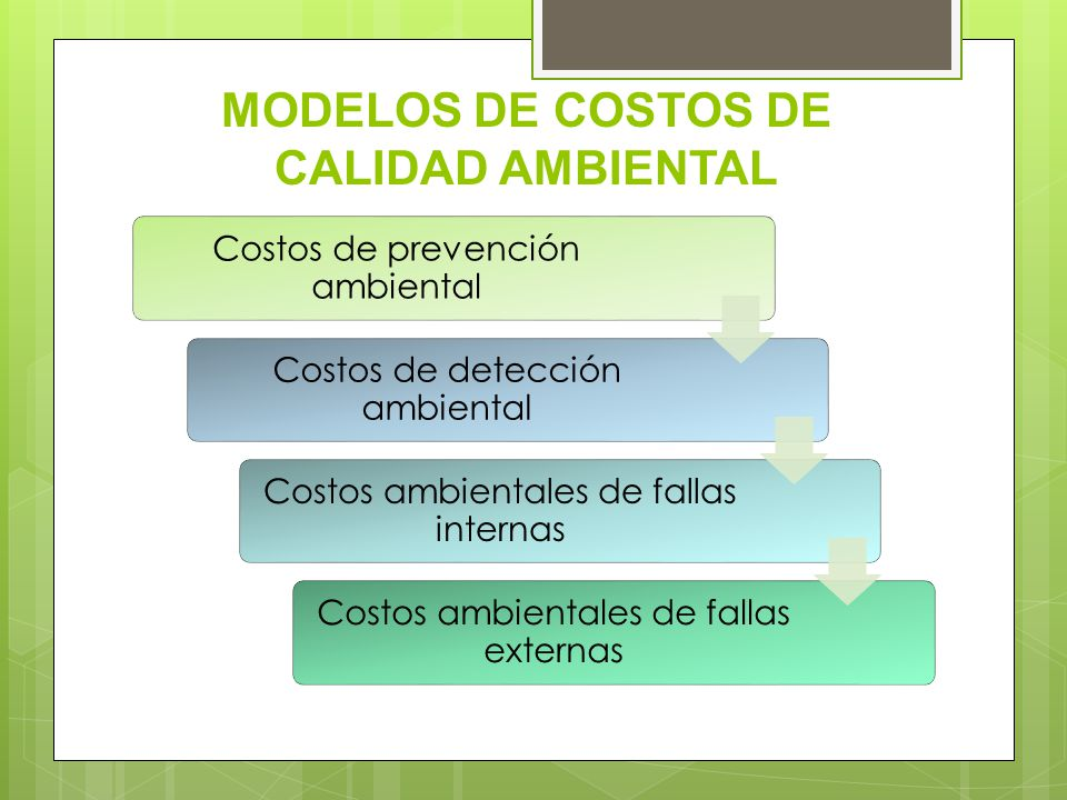 MODELOS DE COSTOS DE CALIDAD AMBIENTAL Costos de prevención ambiental Costos de detección ambiental Costos ambientales de fallas internas Costos ambie