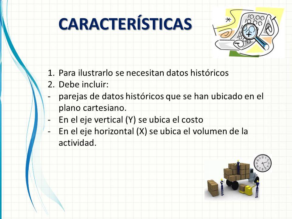 CARACTERÍSTICAS 1.Para ilustrarlo se necesitan datos históricos 2.Debe incluir: -parejas de datos históricos que se han ubicado en el plano cartesiano