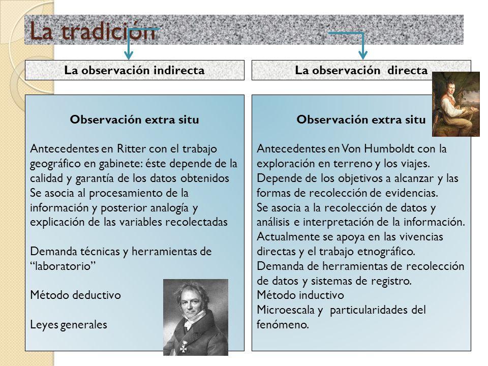 La tradición Observación extra situ Antecedentes en Ritter con el trabajo geográfico en gabinete: éste depende de la calidad y garantía de los datos o