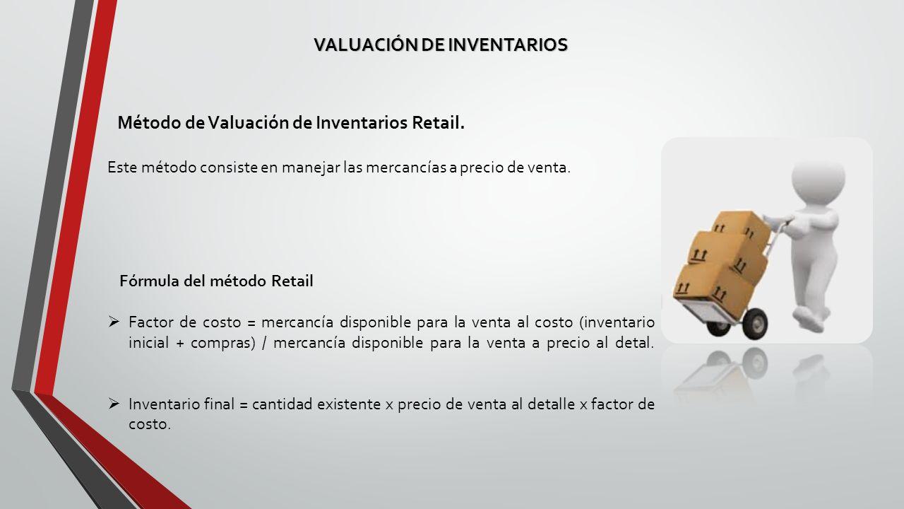 Método de Valuación de Inventarios Retail.