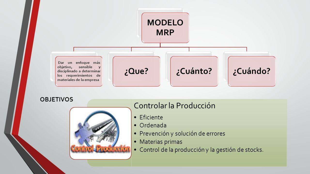 MODELO MRP Dar un enfoque más objetivo, sensible y disciplinado a determinar los requerimientos de materiales de la empresa ¿Que?¿Cuánto?¿Cuándo.