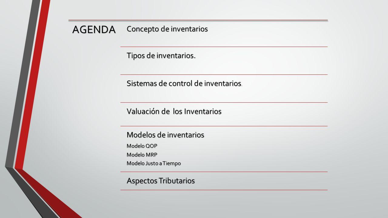 INVENTARIOS OBJETIVO Conjunto de bienes propios de una empresa disponibles para la venta.