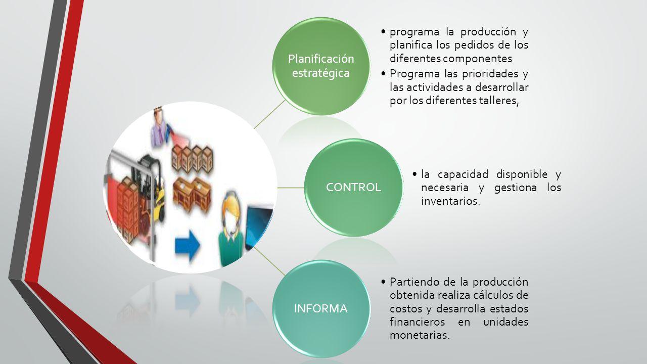 Planificación estratégica programa la producción y planifica los pedidos de los diferentes componentes Programa las prioridades y las actividades a desarrollar por los diferentes talleres, CONTROL la capacidad disponible y necesaria y gestiona los inventarios.