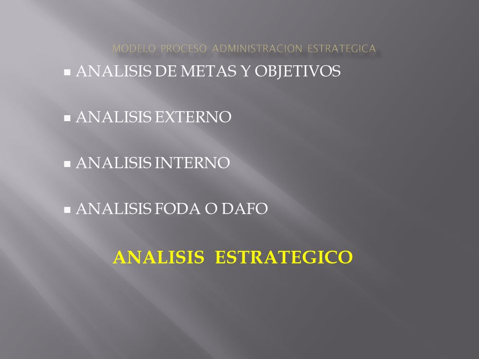 1.Entorno General: áreas de observación.
