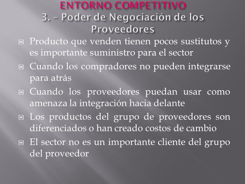 Son productos o servicios que puedan desempeñar la misma función que la oferta del sector.