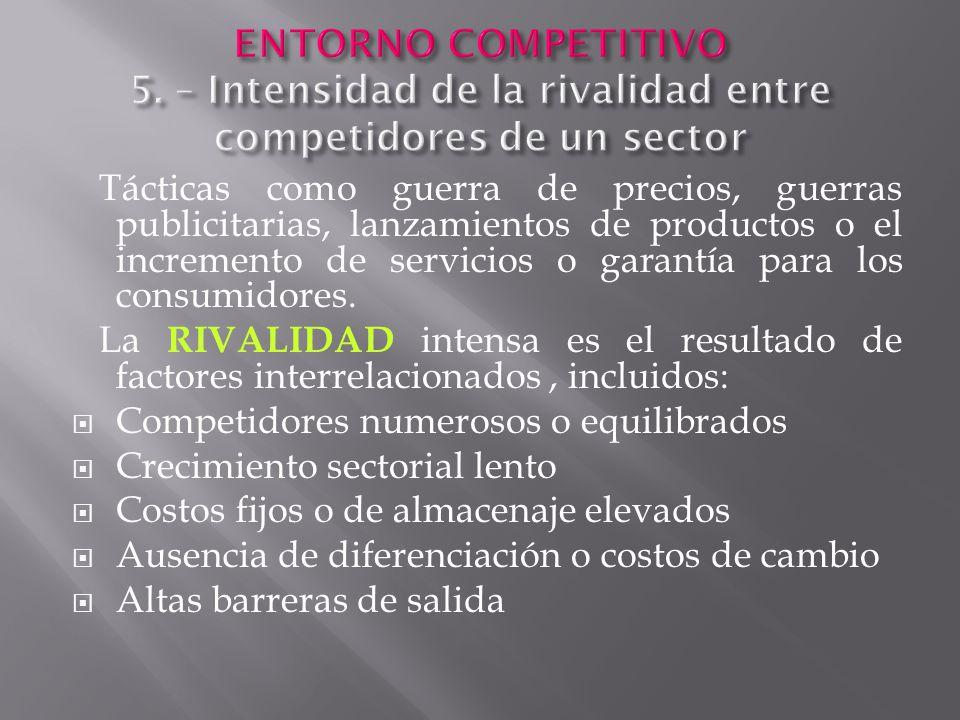 BARRERAS DE SALIDA Activos especializados Los costos fijos de salida o de entrada Interrelaciones estratégicas Interrelaciones entre otros negocios y diferentes áreas.
