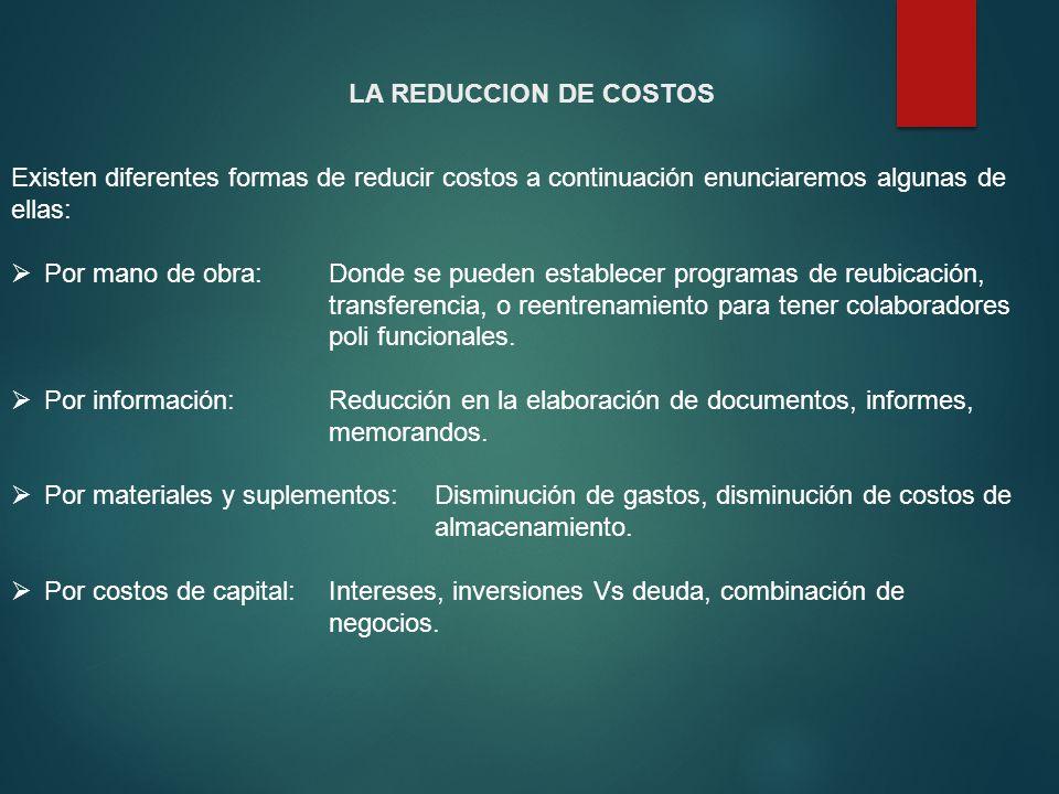 LA REDUCCION DE COSTOS Existen diferentes formas de reducir costos a continuación enunciaremos algunas de ellas: Por mano de obra:Donde se pueden esta