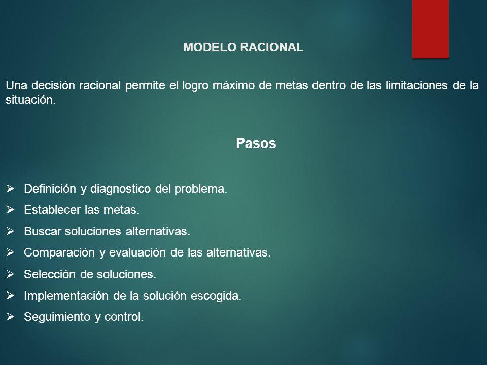 MODELO RACIONAL Una decisión racional permite el logro máximo de metas dentro de las limitaciones de la situación. Pasos Definición y diagnostico del