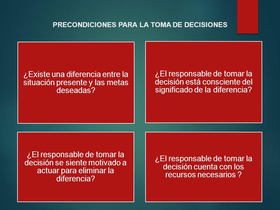 PRECONDICIONES PARA LA TOMA DE DECISIONES ¿Existe una diferencia entre la situación presente y las metas deseadas? ¿El responsable de tomar la decisió