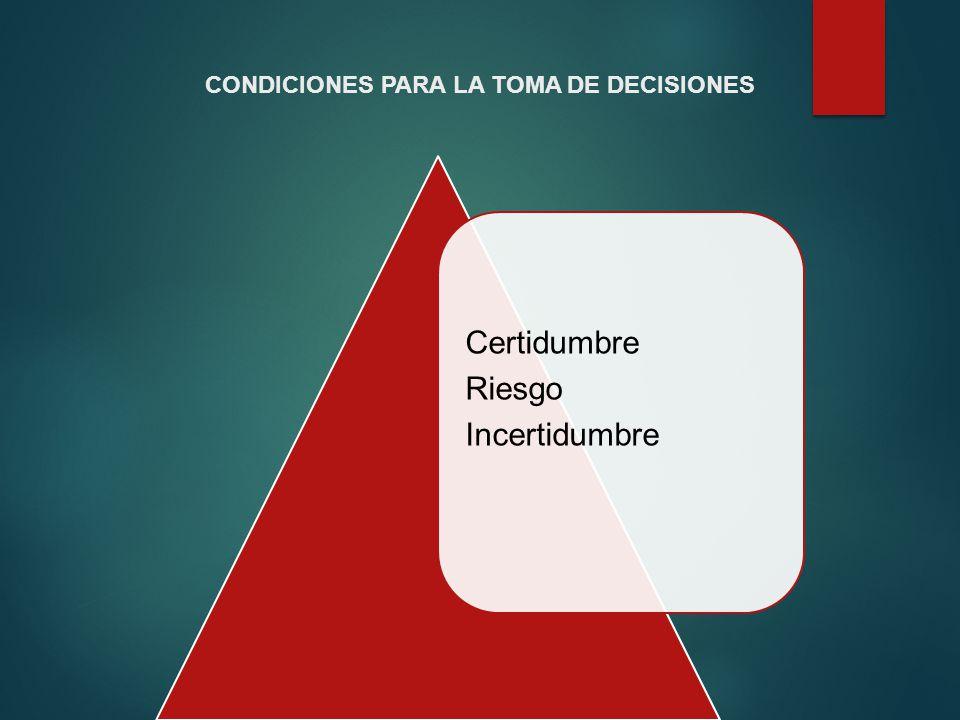 Certidumbre Riesgo Incertidumbre CONDICIONES PARA LA TOMA DE DECISIONES