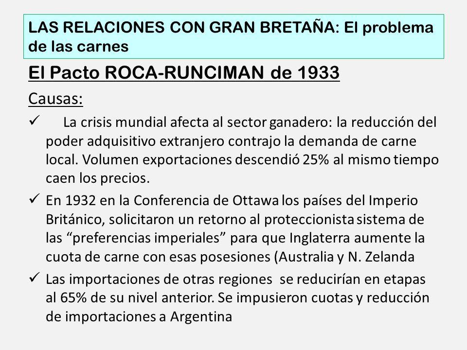 LAS RELACIONES CON GRAN BRETAÑA: El problema de las carnes El Pacto ROCA-RUNCIMAN de 1933 Causas: La crisis mundial afecta al sector ganadero: la redu