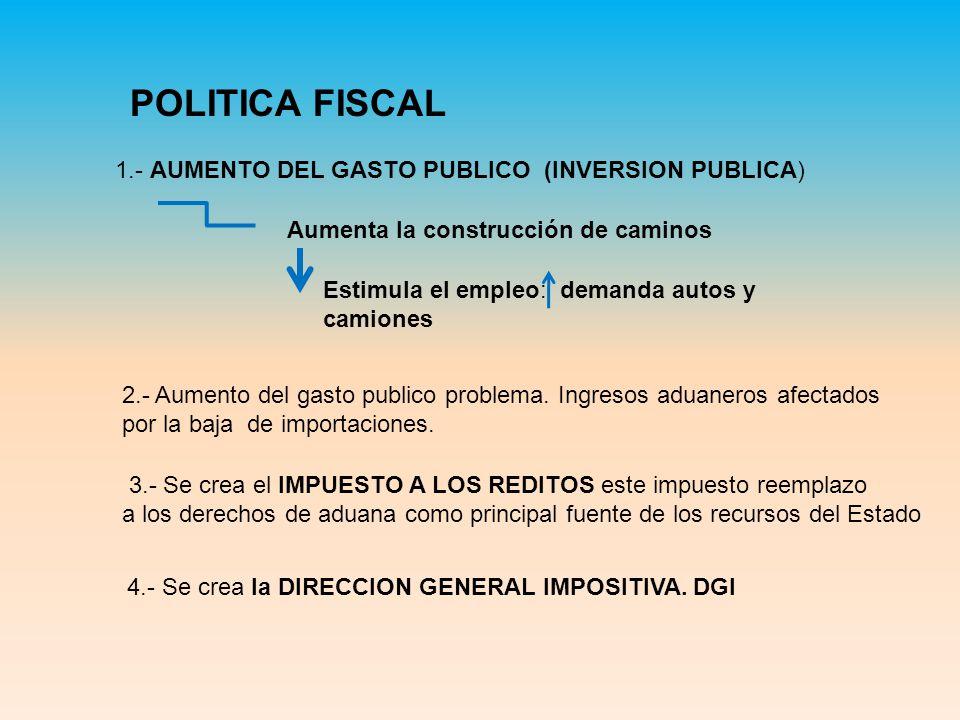 POLITICA FISCAL 1.- AUMENTO DEL GASTO PUBLICO (INVERSION PUBLICA) Aumenta la construcción de caminos Estimula el empleo: demanda autos y camiones 2.-