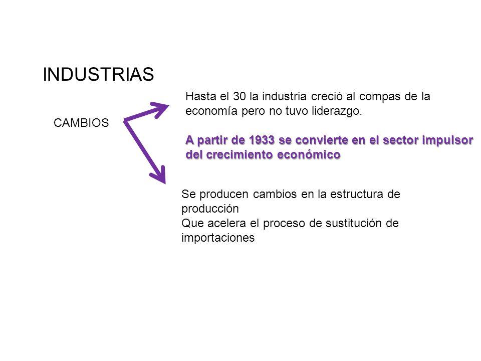 INDUSTRIAS CAMBIOS Hasta el 30 la industria creció al compas de la economía pero no tuvo liderazgo. A partir de 1933 se convierte en el sector impulso