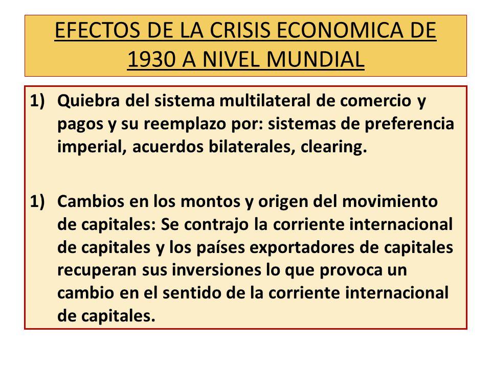 EFECTOS DE LA CRISIS ECONOMICA DE 1930 A NIVEL MUNDIAL 1)Quiebra del sistema multilateral de comercio y pagos y su reemplazo por: sistemas de preferen