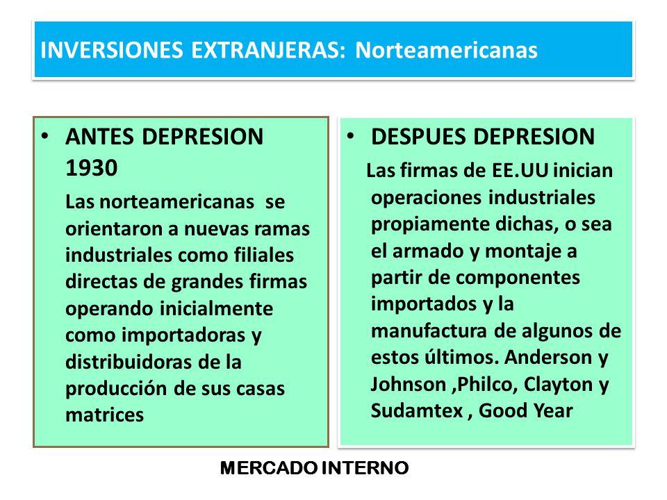 INVERSIONES EXTRANJERAS: Norteamericanas ANTES DEPRESION 1930 Las norteamericanas se orientaron a nuevas ramas industriales como filiales directas de
