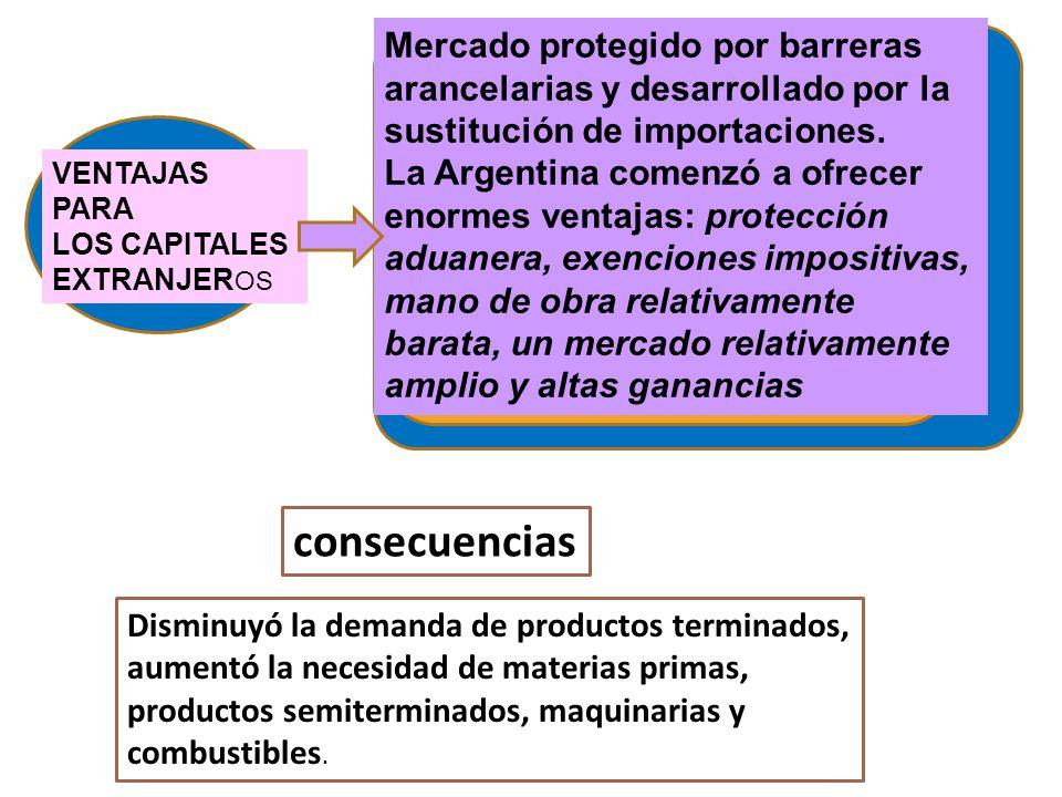 VENTAJAS PARA LOS CAPITALES EXTRANJER OS Mercado protegido por barreras arancelarias y desarrollado por la sustitución de importaciones. La Argentina