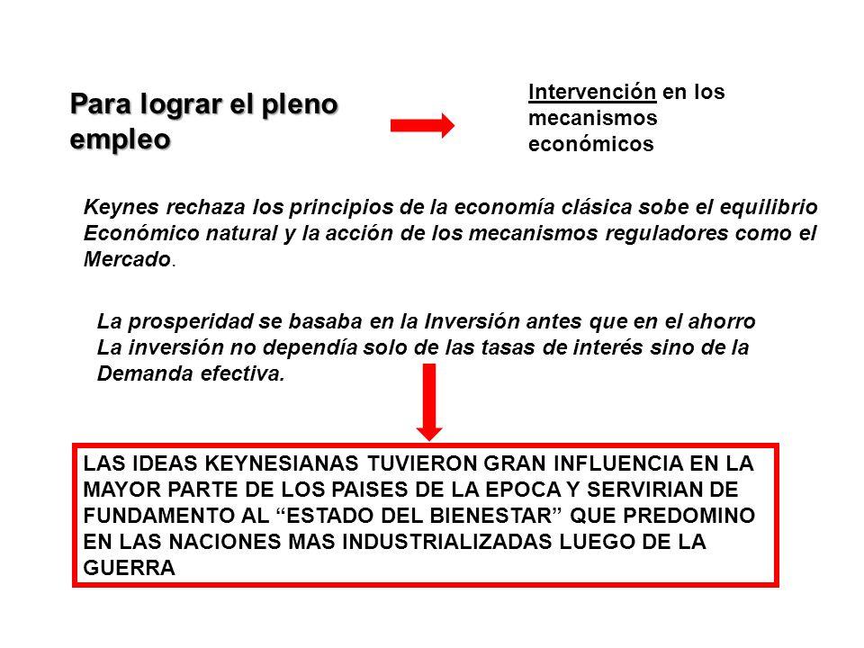 Para lograr el pleno empleo Intervención en los mecanismos económicos Keynes rechaza los principios de la economía clásica sobe el equilibrio Económic