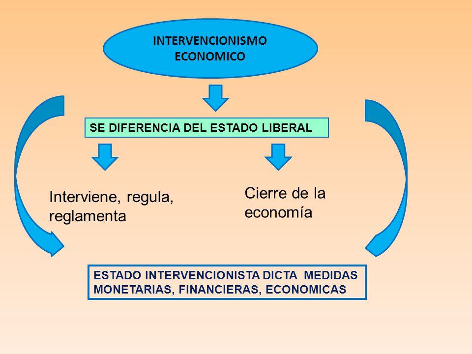 Intervencionismo Económico INTERVENCIONISMO ECONOMICO SE DIFERENCIA DEL ESTADO LIBERAL Interviene, regula, reglamenta Cierre de la economía ESTADO INT