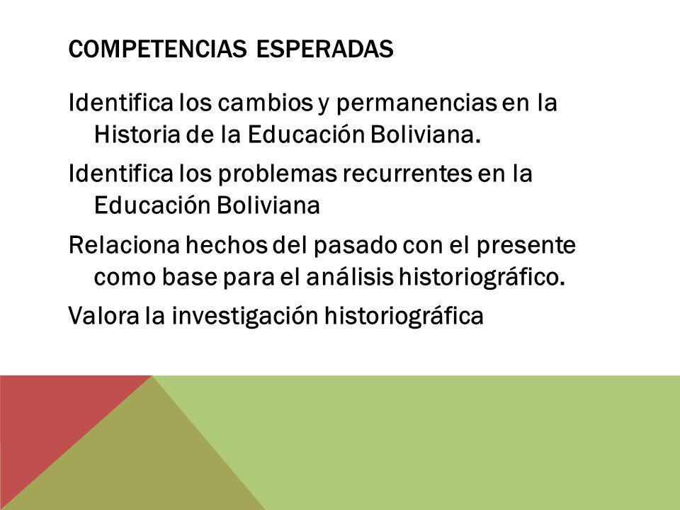 COMPETENCIAS ESPERADAS Identifica los cambios y permanencias en la Historia de la Educación Boliviana. Identifica los problemas recurrentes en la Educ