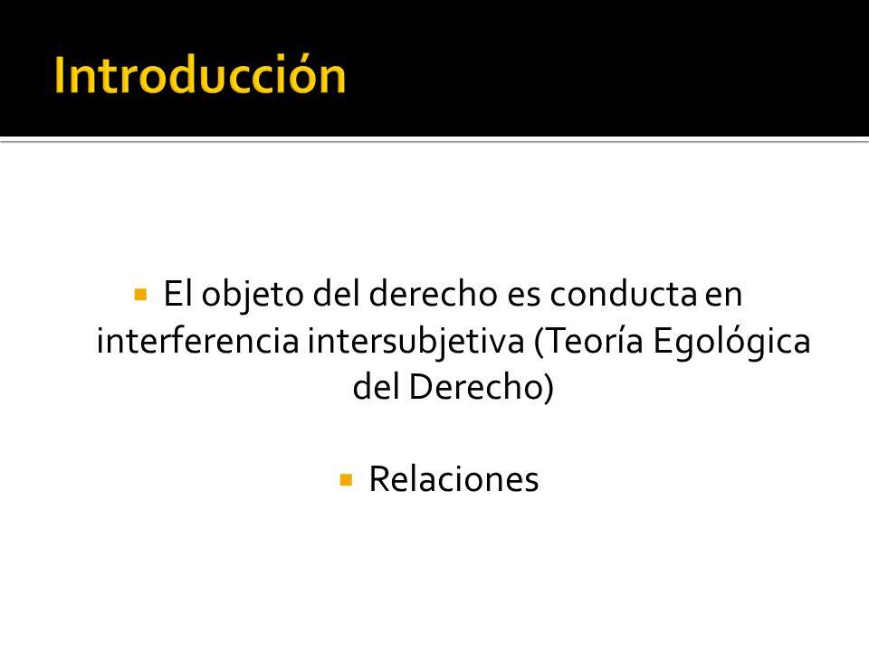 Relación Real Relación de Obligación: a) Acreedor b) Deudor c) Objeto d) Prestación