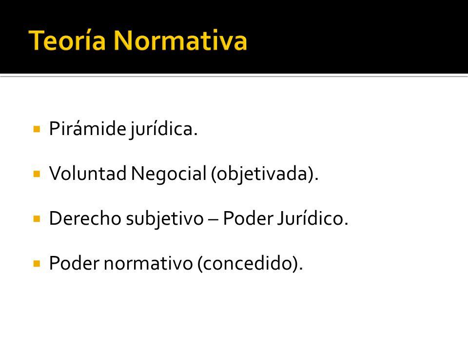 Libertad de configuración (art.1197) Nominado (típico): cuando la totalidad de sus cláusulas se adecuan a un tipo legal.