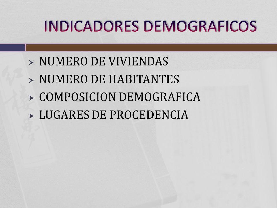 NUMERO DE VIVIENDAS NUMERO DE HABITANTES COMPOSICION DEMOGRAFICA LUGARES DE PROCEDENCIA