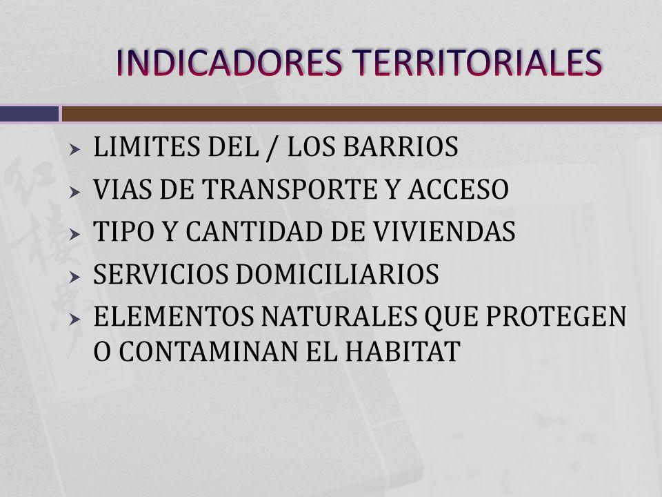 LIMITES DEL / LOS BARRIOS VIAS DE TRANSPORTE Y ACCESO TIPO Y CANTIDAD DE VIVIENDAS SERVICIOS DOMICILIARIOS ELEMENTOS NATURALES QUE PROTEGEN O CONTAMINAN EL HABITAT