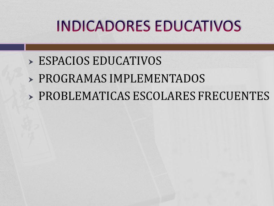 ESPACIOS EDUCATIVOS PROGRAMAS IMPLEMENTADOS PROBLEMATICAS ESCOLARES FRECUENTES