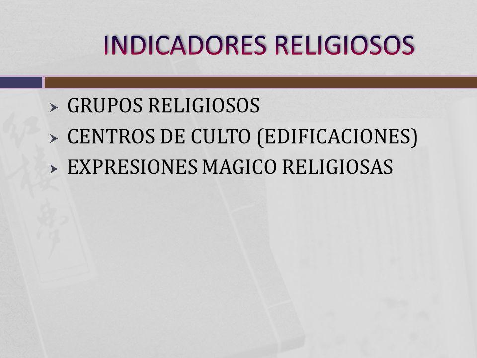 GRUPOS RELIGIOSOS CENTROS DE CULTO (EDIFICACIONES) EXPRESIONES MAGICO RELIGIOSAS