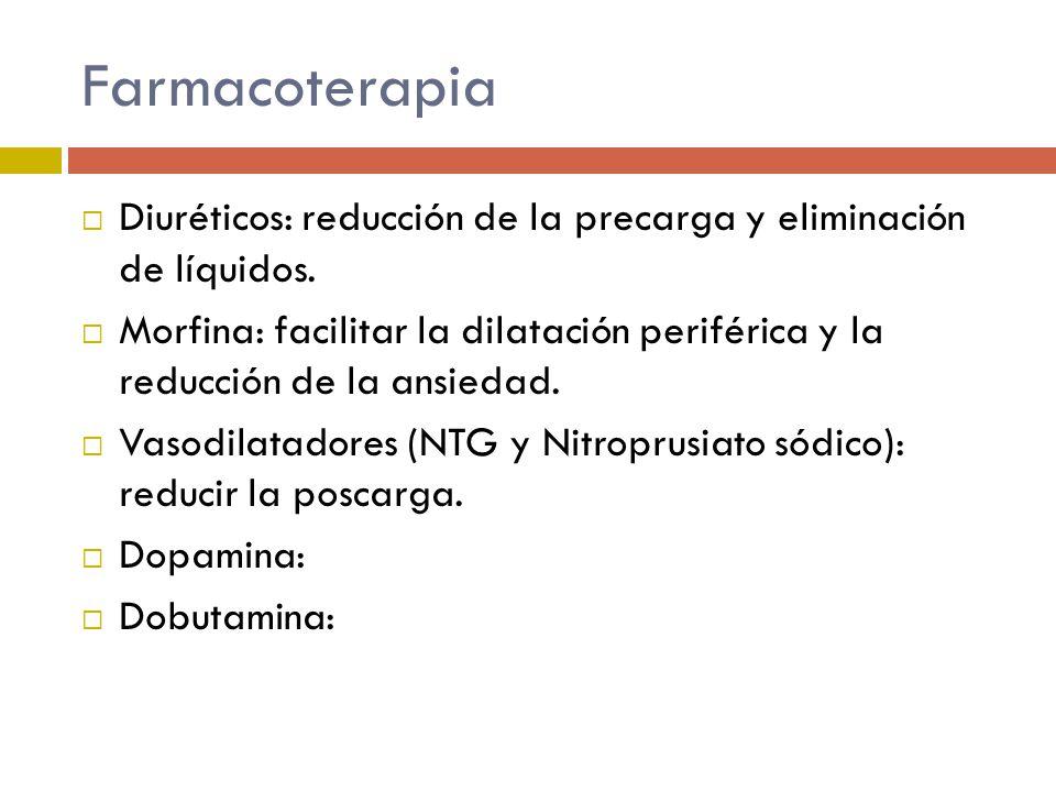 Farmacoterapia Diuréticos: reducción de la precarga y eliminación de líquidos. Morfina: facilitar la dilatación periférica y la reducción de la ansied