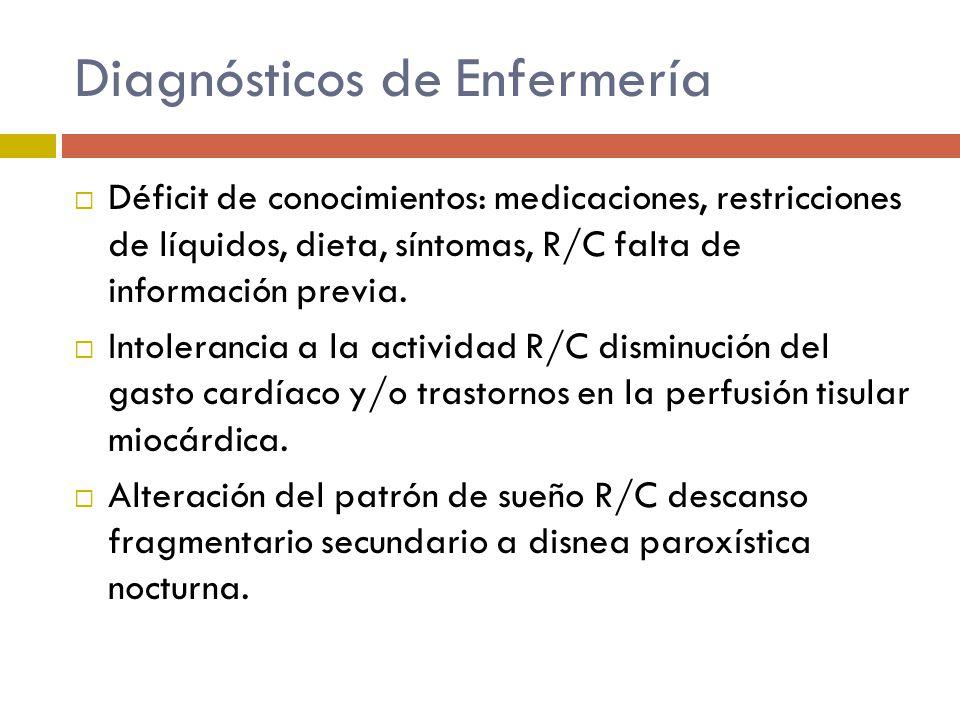 Diagnósticos de Enfermería Déficit de conocimientos: medicaciones, restricciones de líquidos, dieta, síntomas, R/C falta de información previa. Intole