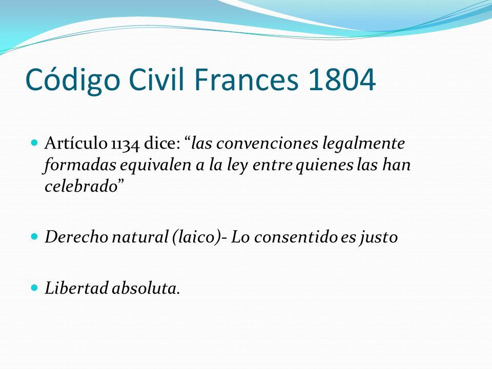 Código Civil Frances 1804 Artículo 1134 dice: las convenciones legalmente formadas equivalen a la ley entre quienes las han celebrado Derecho natural