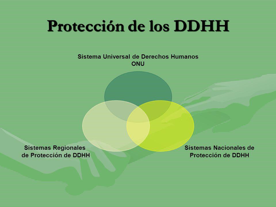 Protección de los DDHH Sistema Universal de Derechos Humanos ONU Sistemas Nacionales de Protección de DDHH Sistemas Regionales de Protección de DDHH