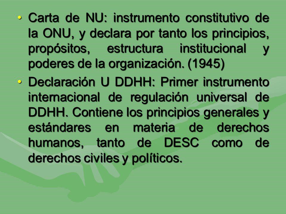 Carta de NU: instrumento constitutivo de la ONU, y declara por tanto los principios, propósitos, estructura institucional y poderes de la organización