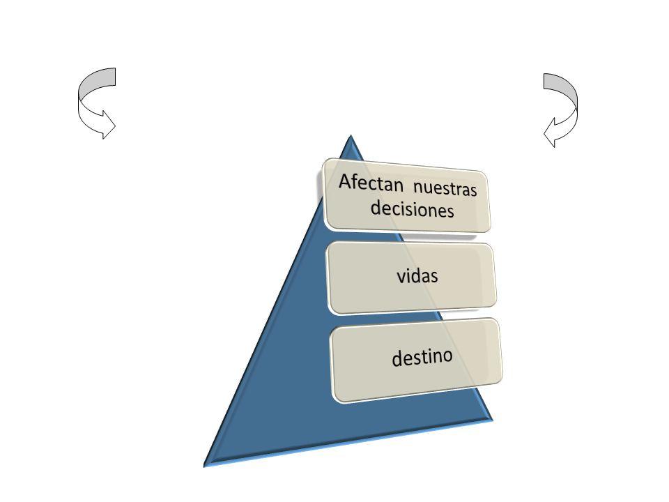Campo de las Ciencias Sociales Rupturas Contradicciones Procesos de mutación y cambio ModificaciónInteracción