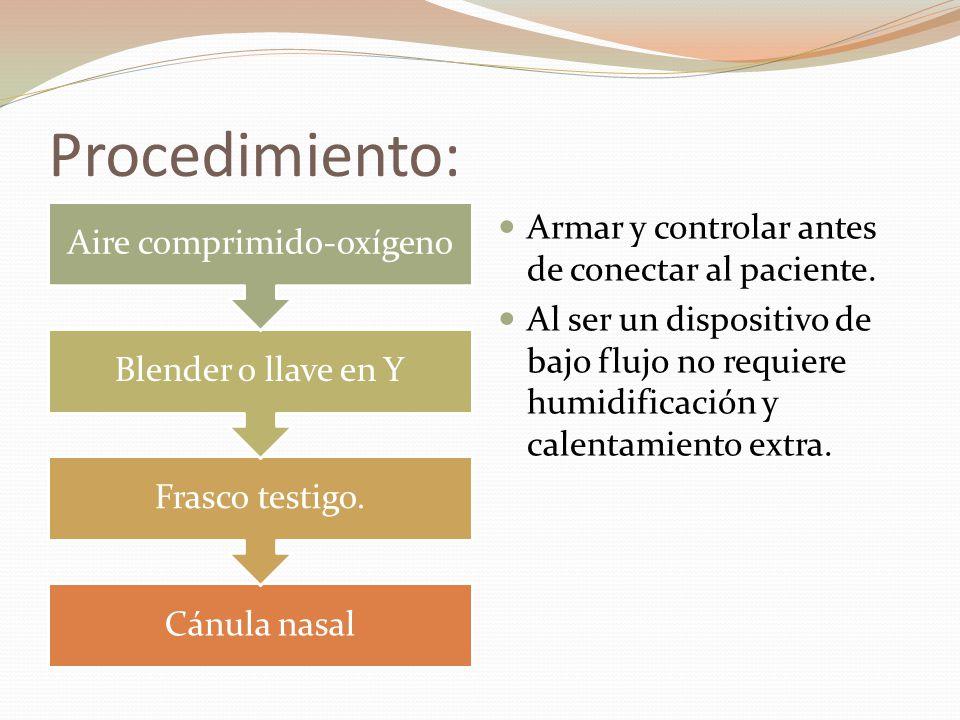 Procedimiento: Armar y controlar antes de conectar al paciente. Al ser un dispositivo de bajo flujo no requiere humidificación y calentamiento extra.