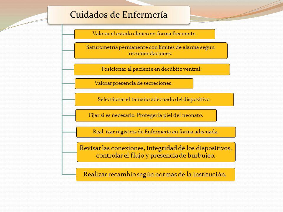 Cuidados de Enfermería Valorar el estado clínico en forma frecuente. Saturometría permanente con límites de alarma según recomendaciones. Posicionar a