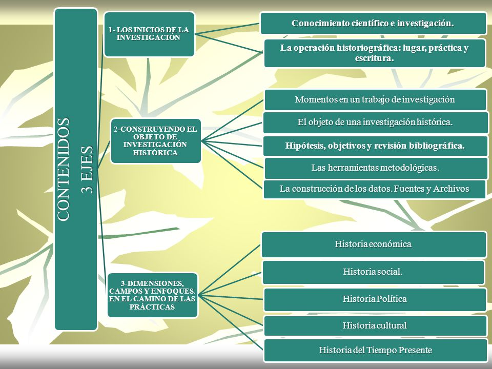 CONTENIDOS 3 EJES 1- LOS INICIOS DE LA INVESTIGACIÓN Conocimiento científico e investigación. La operación historiográfica: lugar, práctica y escritur